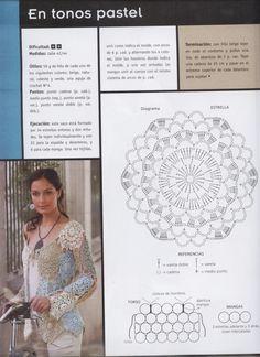 Ideas Crochet Patrones Sacos For 2019 Crochet Motifs, Crochet Mandala, Crochet Diagram, Crochet Doilies, Crochet Stitches, Crochet Patterns, Crochet Squares, Crochet Coat, Crochet Jacket