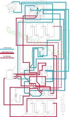 Golf Cart Tips (golfcarttips) on Pinterest Harley Wiring Diagrams on harley switch diagram, harley panhead wiring, harley evo diagram, harley relay diagram, harley stator diagram, harley frame diagram, harley fuel pump diagram, harley rear axle diagram, harley fuse diagram, harley softail wiring harness, harley generator diagram, harley throttle cable diagram, harley wiring color codes, harley magneto diagram, harley headlight diagram, harley dash wiring, harley wiring tools, harley shift linkage diagram, harley fuel lines diagram,