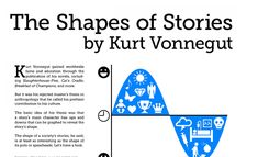 Kurt Vonnegut Diagrams the Shape of All Stories in a Master's Thesis Rejected by U. Chicago |  Open Culture