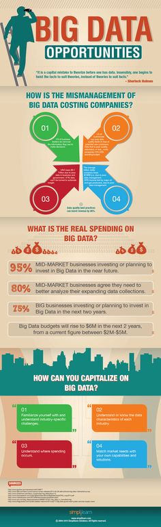 How applications of BigData plays a vital role in different industries… Big Data Applications, Digital Data, Business Performance, Business Intelligence, Data Analytics, Data Science, Marketing Plan, Infographics, Plays