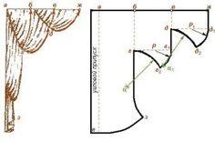 Схема выкройки штор