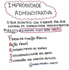 MAPA MENTAL SOBRE IMPROBIDADE ADMINISTRATIVA Studyblr, Law School, Study Tips, Leis, How To Memorize Things, Knowledge, Education, Learning, Maths