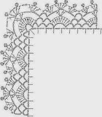 Znalezione obrazy dla zapytania chusteczki z szydełkową koronką