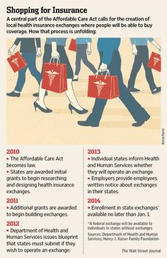 The unfolding timeline of local health insurance exchanges...We're loving the informative infographics from Wall Street Journal!