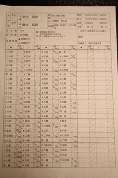 第3局は栃木県大田原市「ホテル花月」