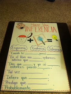 Inference - Inferencia