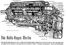Cutaway drawing of Rolls-Royce Merlin aircraft engine Rolls Royce Logo, Rolls Royce Suv, White Rolls Royce, Rolls Royce Dawn, Rolls Royce Silver Cloud, Rolls Royce Ghost Interior, Rolls Royce Phantom Interior, Rolls Royce Concept, Rolls Royce Wraith Black