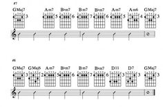 A standard 3 chord blues progression, reharmonized to form a jazz version. In depth theory and videos Jazz Guitar Chords, Jazz Guitar Lessons, Guitar Classes, Music Theory Guitar, Guitar Chords Beginner, Guitar Chord Chart, Guitar Lessons For Beginners, Guitar Scales, Music Guitar