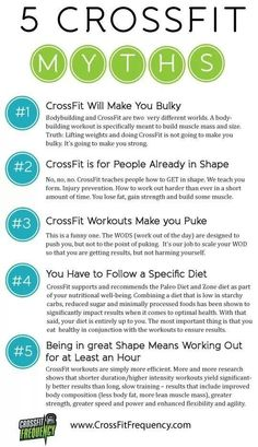 CrossFit Myths