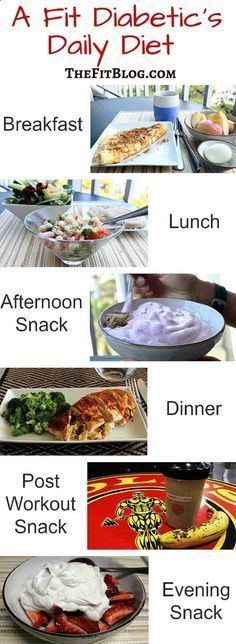 My Fit Diabetic Meal Plan – This is an actual day's meals and very typical for how I eat. It's about 1,500-1,600 calories, consisting of 135 g carbs, 175 g protein and 35 g fat. Perfect for a diabetic and fitness nut like me  Visit our Website to learn more about it... http://maverixx.net/tips-and-strategies-on-the-best-way-to-take-care-of-yourself-when-having-diabetes/