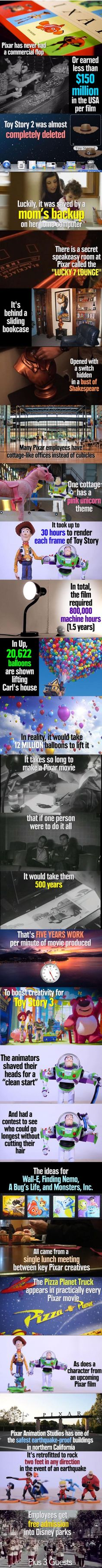 Facts about Pixar. Disney<3