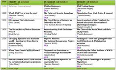 Oct RDS, Dublin - Using DNA to help the Family Tree Research of your Irish Ancestry Family Tree Research, Oct 2017, Dna Test, Genetics, Ancestry, Genealogy, Ireland, Irish, Reading