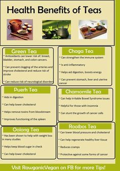 Teas health benefits