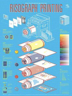 1605 Risograph Printing Infographic Poster on Behance Graph Design, Web Design, Information Design, Information Graphics, Information Visualization, Poster Layout, Branding, Design Reference, Graphic Design Inspiration