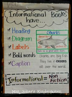 Informational Book Anchor Chart