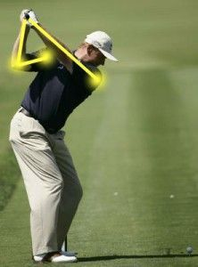 6 Shoulder Golf Stretches for a More Fluid and Powerful Golf Swing