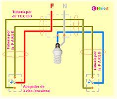 Los métodos de puentes y/o de corto circuito se utilizan para conectar lámparas en escaleras, recámaras, pasillos y todos aquellos lugares...