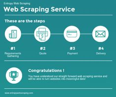 We are a web scraping company that takes a straight-forward approach to web scraping. Here are 9 benefits to using our web scraping services Marketing, Lead Generation, Real Estate, Business, Real Estates, Business Illustration