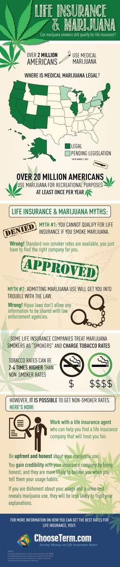 life-insurance--marijuana_5214d8fe5b767 #LifeInsuranceFacts