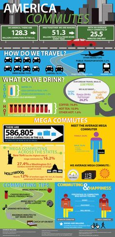 Commuting - interesting infographic