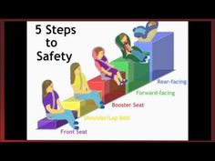 Pediatrician Dr. Alisa Baer, also known as The Car Seat Lady, explains the 5 key steps outlined in the new recommendations so you have the most up to date information…