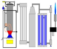 The Small Wood Gasifier Project Website.