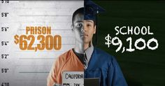 prison-horrible-for-the-economy