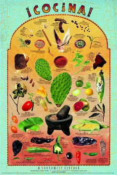 South West Kitchen Ingredients: I Cocina Posters