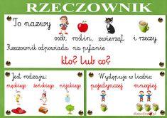 rzeczownik3 Polish Language, Teaching Tips, Education, Google, Speech Language Therapy, Therapy, Preschool, 2nd Grade Class, First Class