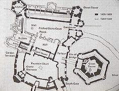 Any websites where i can find meval castle floor plans? - Yahoo
