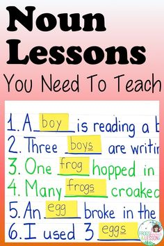 These Noun Lesson Ideas will make teaching your students a breeze. I give you step by step suggestions and guide you through the lessons you need to teach in first and second grades! Click through to read the bog post. Nouns First Grade, First Grade Blogs, First Grade Lessons, 1st Grade Writing, School Lessons, Grade 1, Second Grade, Nouns Kindergarten, Teaching Nouns