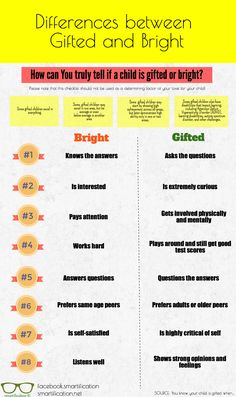 gifted infographic - Buscar con Google
