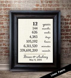 Linen Anniversary Gift 12th Gifts 12 Year