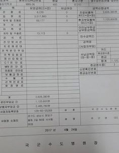 CRPS Patient within S Korean Army Sent Bill for Services Not Provided by Hospital | 코리일보 | CoreeILBO