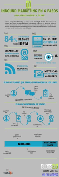Marketing de atracción en 6 pasos #infografia #infographic #socialmedia
