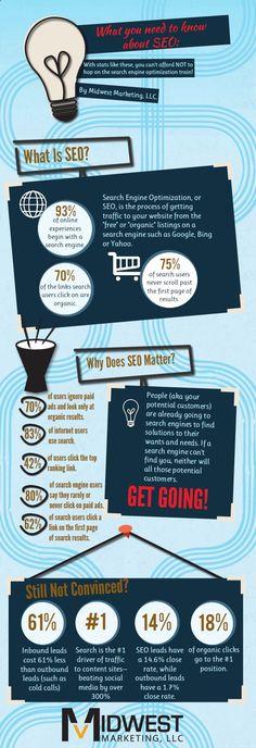 #SEO The Significance of Search Engine Optimization Anne Langendorfer Marketing LLC #Blog