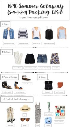 nyc packing list final Travel Wardrobe, Capsule Wardrobe, Work Wardrobe, Vacation Wardrobe, Vacation Outfits, Wardrobe Ideas, New York Summer, Packing List For Travel, Packing Tips
