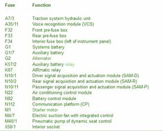 mercedes benz w e fuse box locations and chart diagram fuse box diagram mercedes benz w211 2002 mercedes fuse box diagram