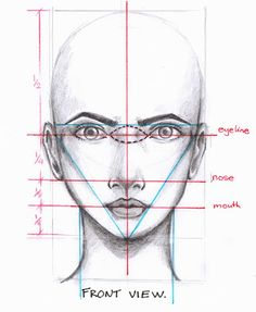 LOVEtHEART - Fashion Illustration: DRAWING THE FACE