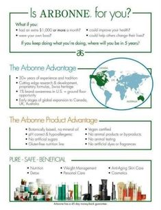 Arbonne Opportunity - Is Arbonne for you?  Watch this short video to learn more and to contact me for more information?    http://pages.oprius.com/HN8FV