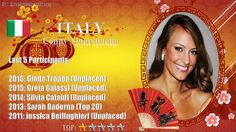 Conny Notarstefano Miss World 2017 contestant banner Italy
