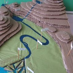 geography project idea | Geography for kids | geography model - make a river basin | river model