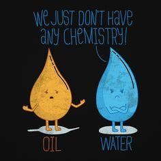 Blue Banana No Chemistry