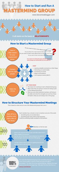 How To Start And Run A Mastermind Group | Become A Blogger