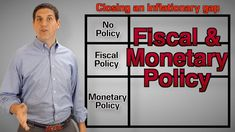 fiscal and monetary policy AP Economics