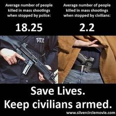 Armed citizens save lives. | guns, gun rights, gun control, anti-gun control, 2nd amendment