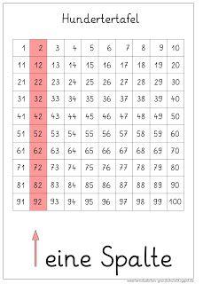 Lernstübchen: Hundertertafel (4)
