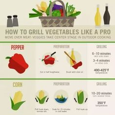 Get super visual tips and tricks for becoming a solid cook of healthier stuff by reading 25 Cheat Sheets That Make Cooking Healthier Less Of A Freaking Chore.Example cheat sheet: How to grill vegetables like a boss.
