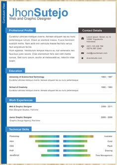 ... Visual Resume Png 971, Creative Resume Templates, Resume Template Free