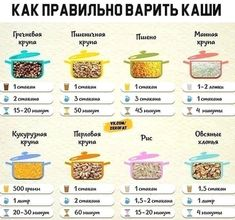 Good Food, Yummy Food, Pin On, Cooking Recipes, Healthy Recipes, Food Tasting, Love Eat, Russian Recipes, C'est Bon